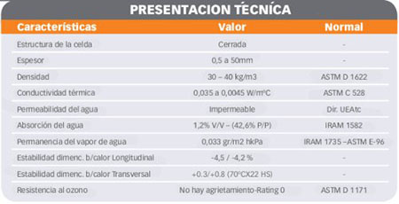 thermotecnica